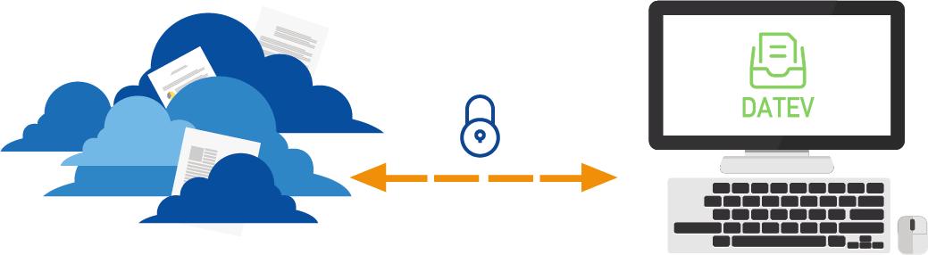 DATEV Hosting epcan Cloud Dienste Software und Cloud Lösungen Geschäftsprozesse