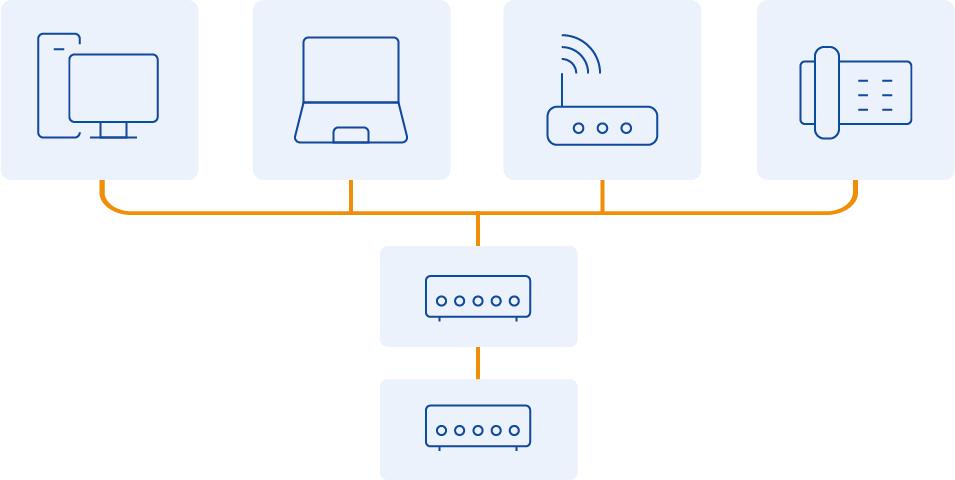 Schnelles und sicheres Netzwerk