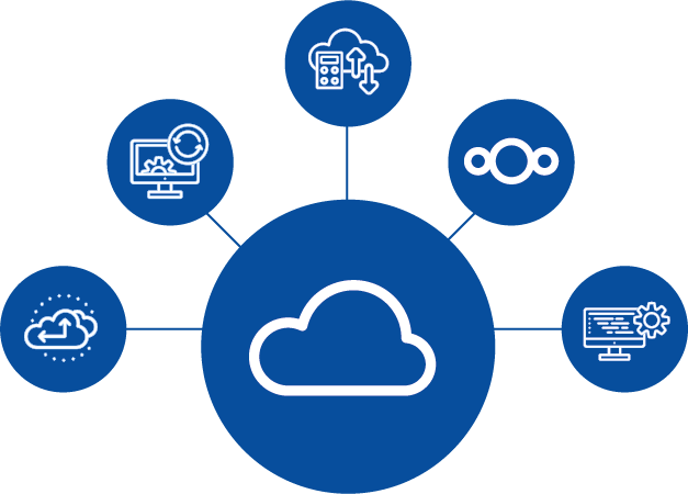 epcan Cloud Services Terminal-Server Sicherheit Veeam Cloud Connect Hosten Exchange NextCloud Hosting Software as a Service SaaS