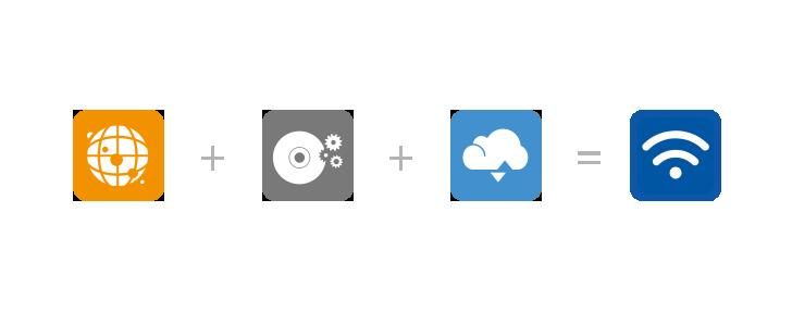 epcan GmbH Unternehmen Cloud Breitband IT Service