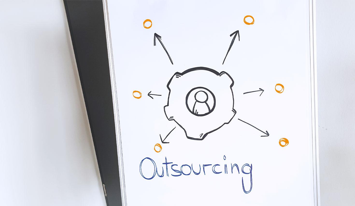 Outsourcing Zeichnung
